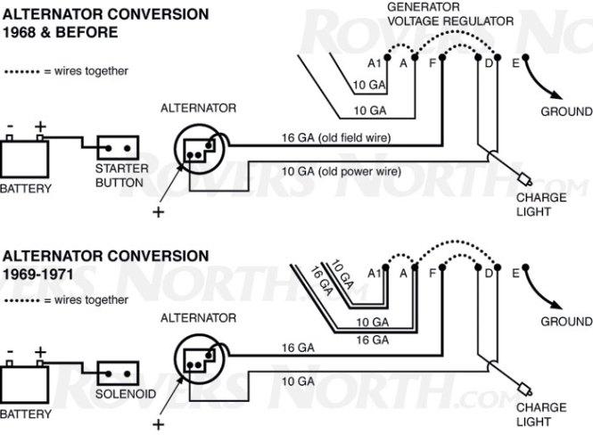 baldor motor capacitor wiring diagram wiring diagram baldor motor wiring diagrams 3 phase 9 wire discover your