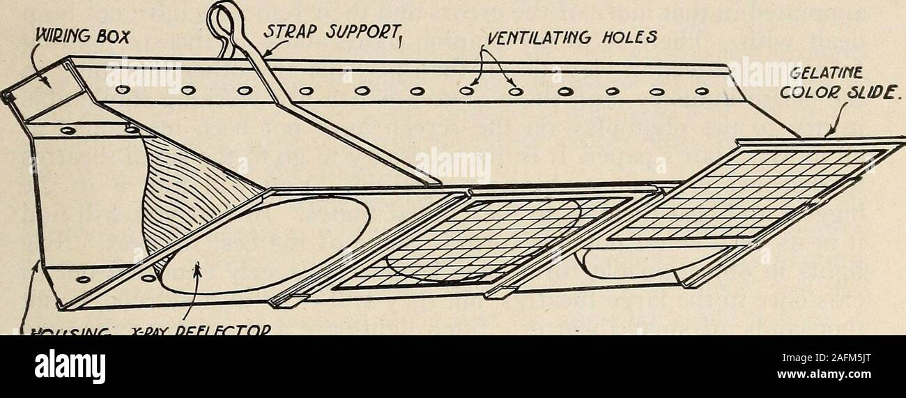 https www alamy com transactions of the society of motion picture engineers 1921 feot light fig 18cross section of new type of stage footlight 68 seems to be a step in the right direction as against the old borderswhose ravs were unconfined mmg box strap support elitilavt1g hous gelatintcolor 6lide mousing x eay berlctoz fig 19perspective sketch of border light equipment showing reflectors removable colorslides wiring box and strap support a type of foot light of new design is shown in figure 18 and aborder in figure 19 as will be noted these types of lighting equip ment contain a reflector image336660320 html