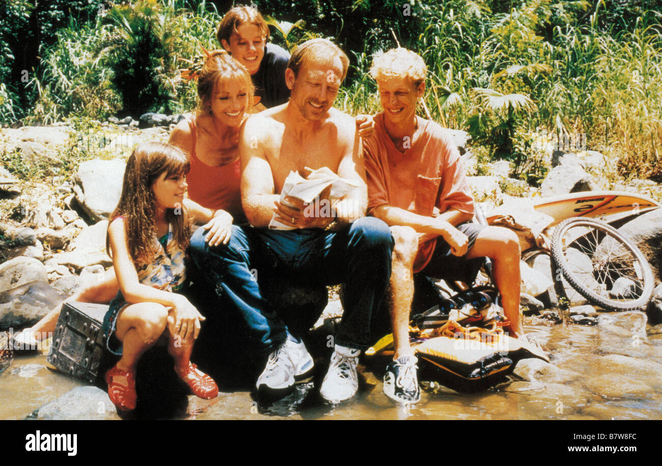 The New Swiss Family Robinson Year Usa Director