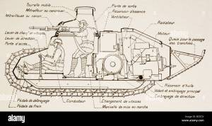 Diagram of the interior of a two man assault tank from the