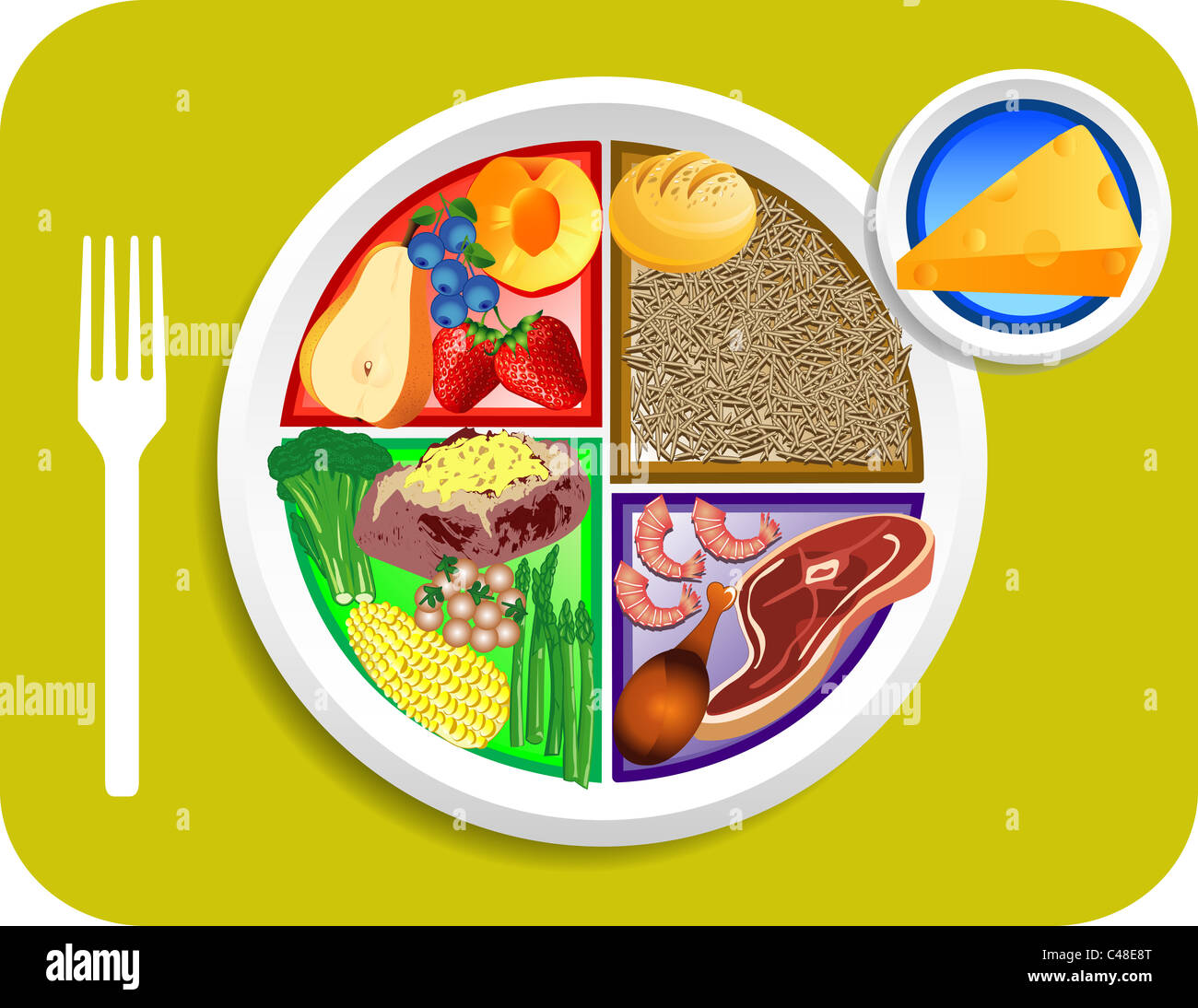 My Plate Replaces Food Pyramid I Have Some Labeled And