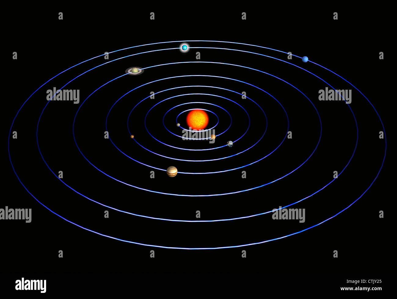 Solar System With The Sun In The Center And The Planets