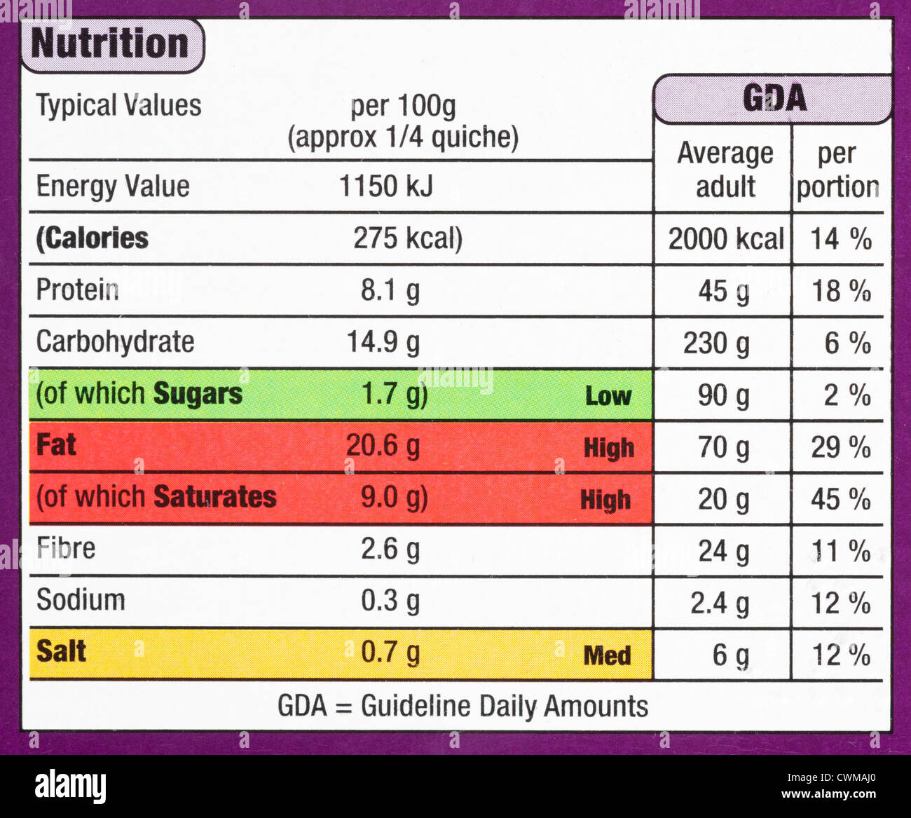 Ingre Nts And Nutritional Information On Food Packaging