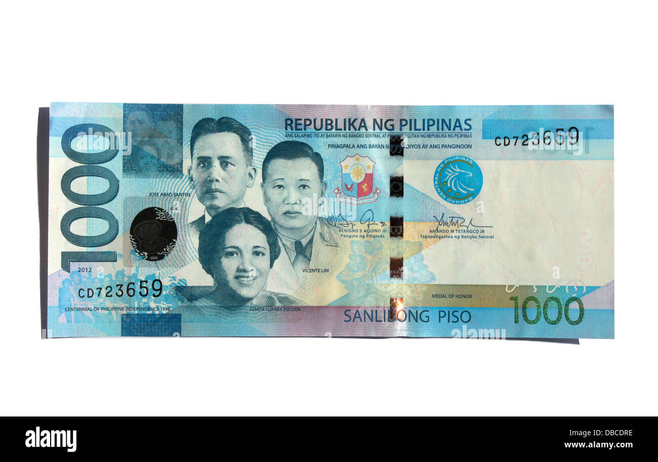 Security Bank Philippines