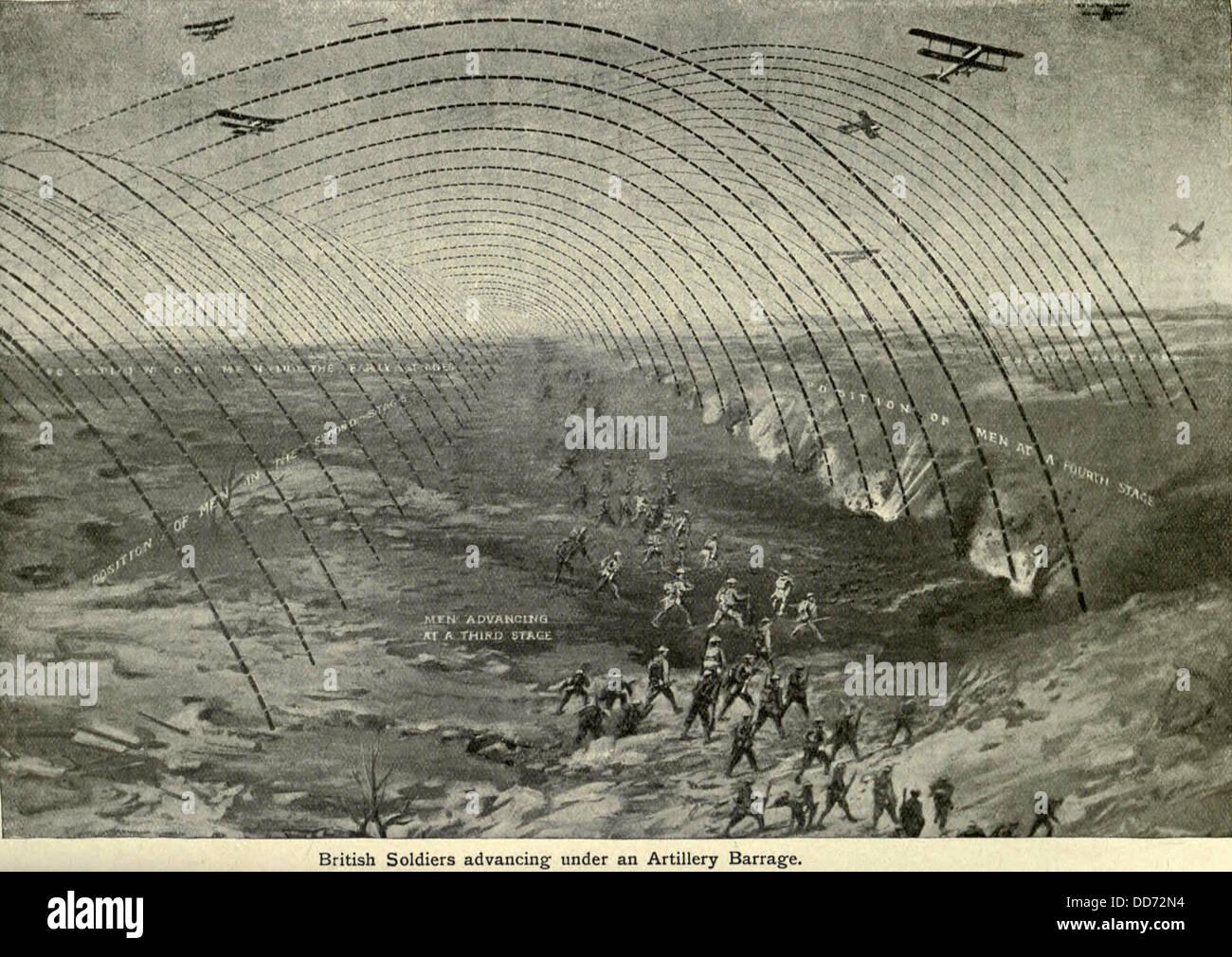 World War 1 Diagram Of British Sol Rs Advancing Under A