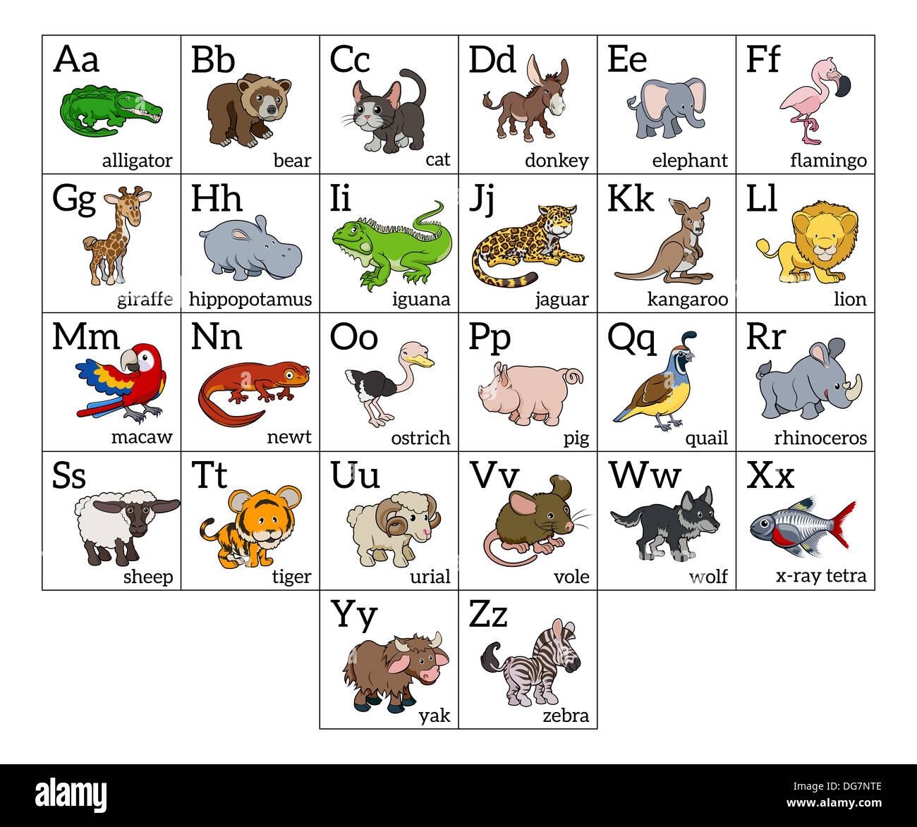 Cartoon Animal Alphabet Learning Chart With Cartoon Animal For Each Stock Photo