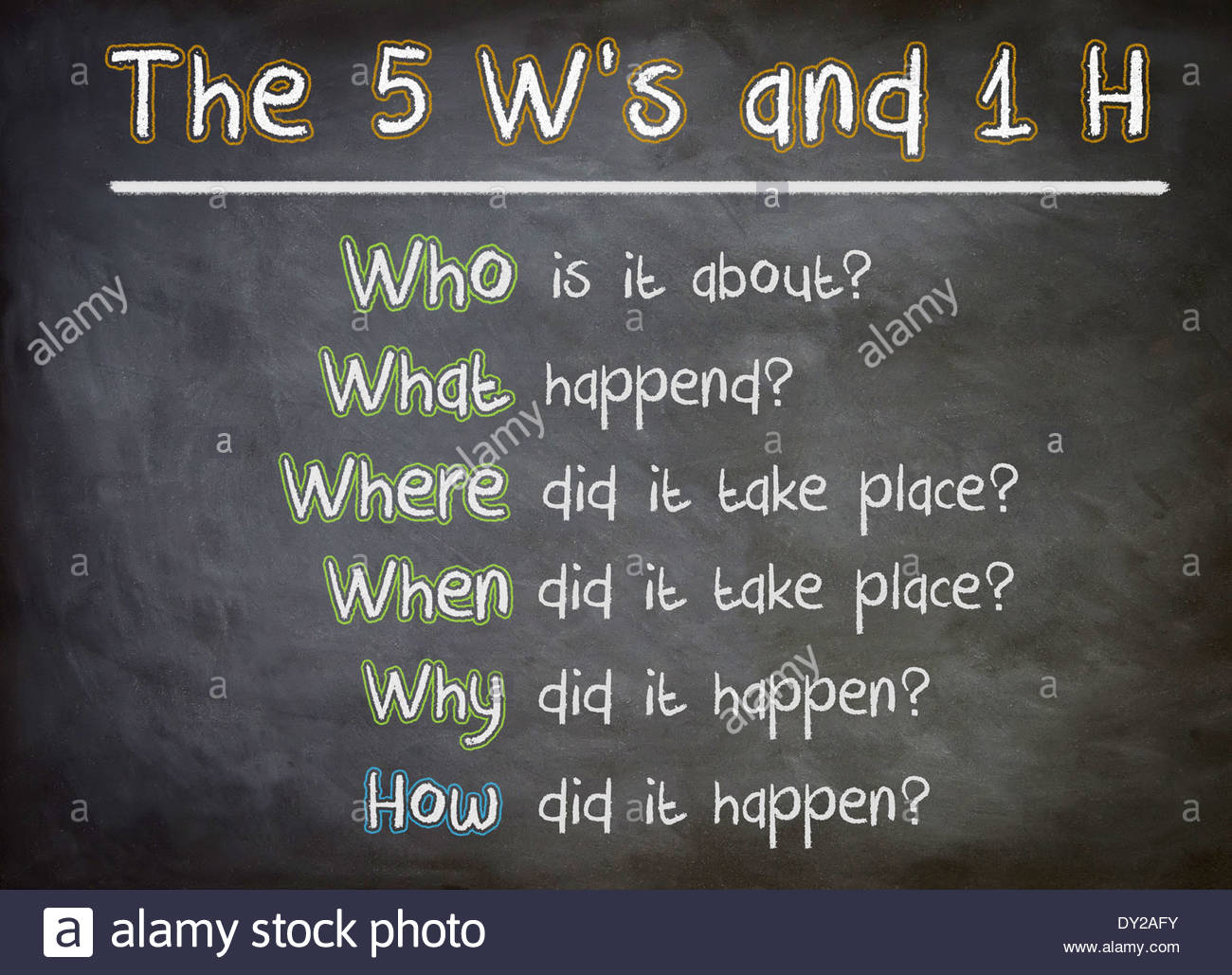 The Five Ws And One H Stock Photo
