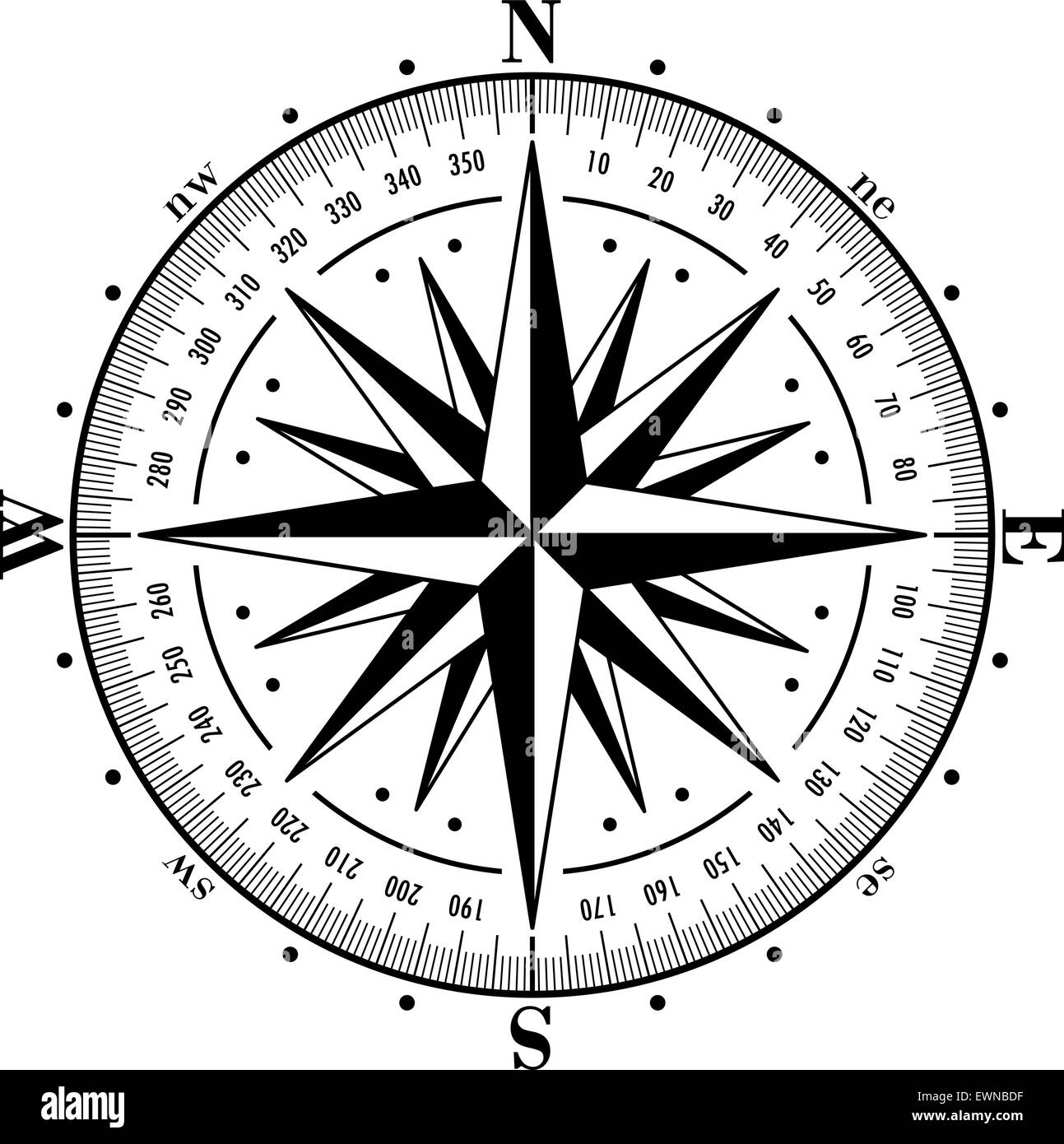 Popular Image Of A Compass Rose