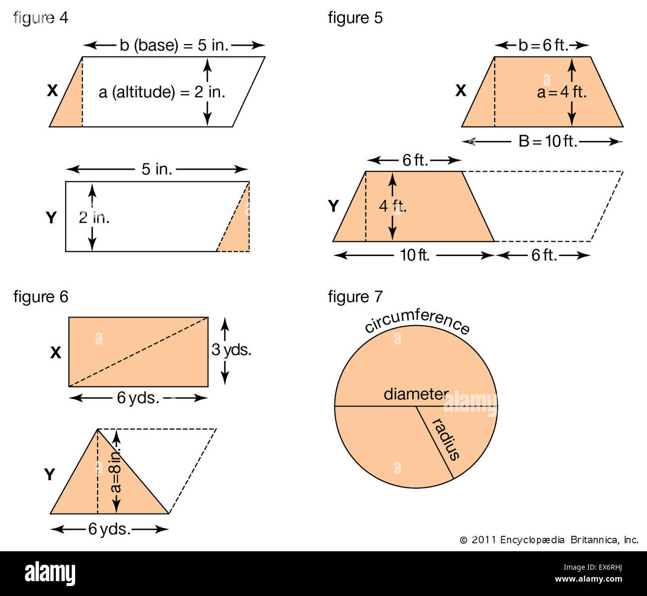 A Parallelogram T Zoid Triangle Circle Stock Photo