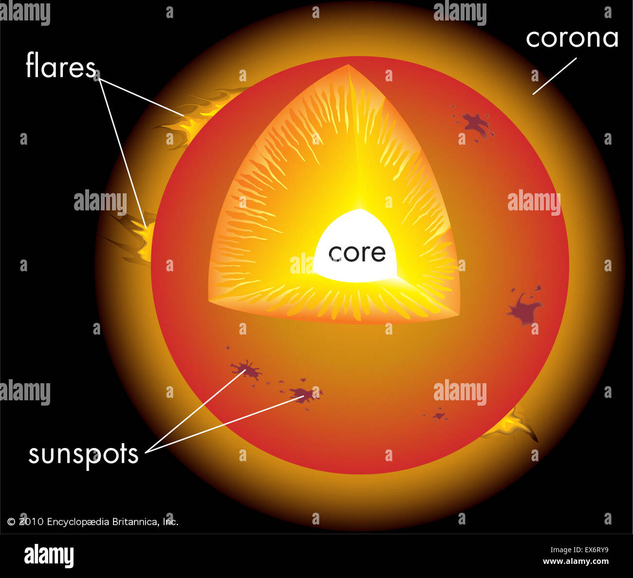 Layers Of The Sun Stock Photo