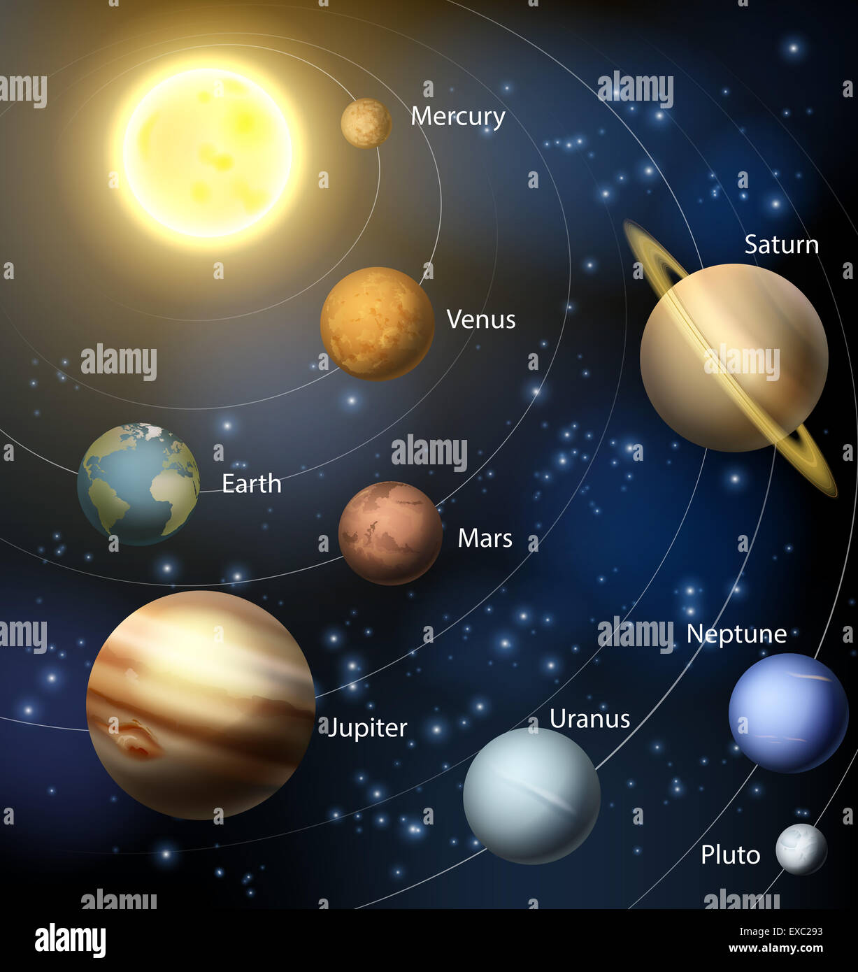 An Illustration Of The Planets Of Our Solar System With