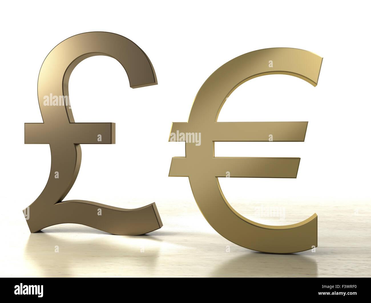 British Pound Currency Symbol