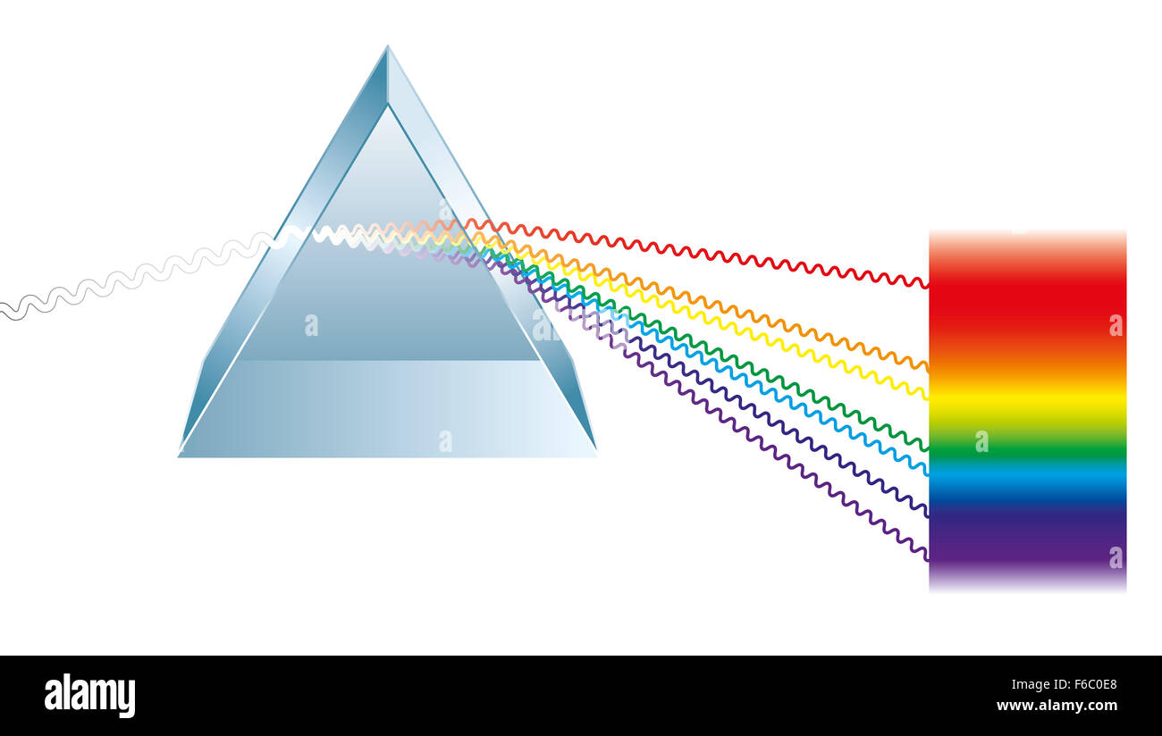 Triangular Prism Breaks White Light Ray Into Rainbow Spectral Colors Stock Photo Royalty Free