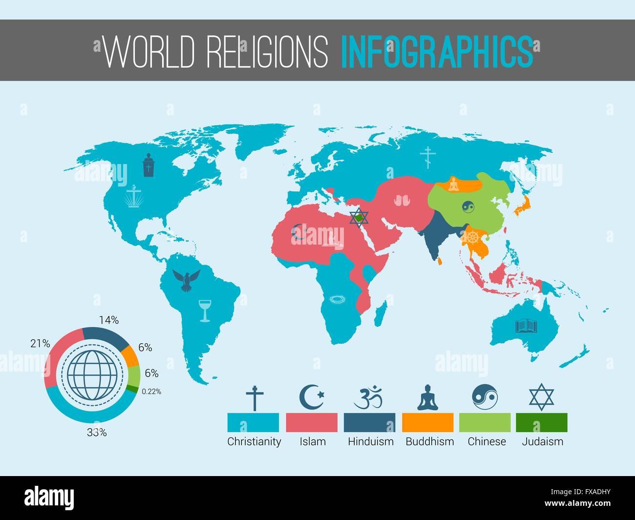 World Religions Map Stock Vector Art Amp Illustration