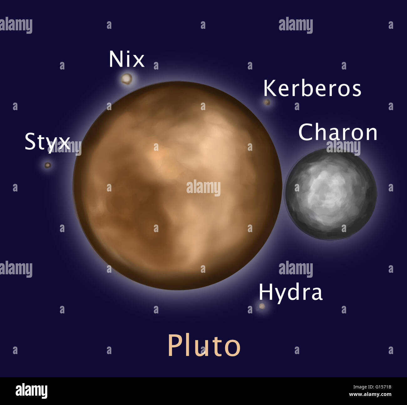 Artwork Of Pluto A Dwarf Planet And It S 5 Known Moons