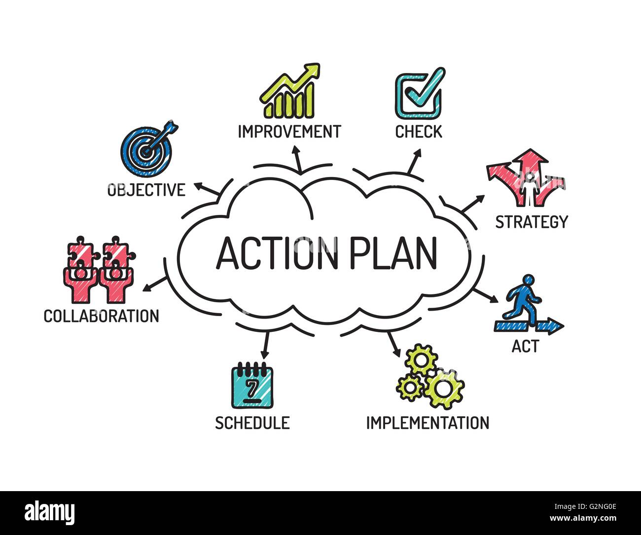 Action Plan Chart With Keywords And Icons Sketch Stock