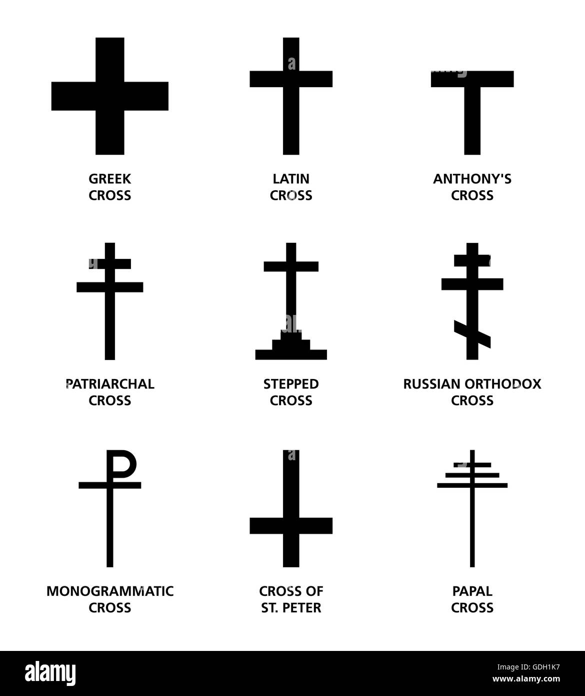 Russian Orthodox Symbols And Meanings