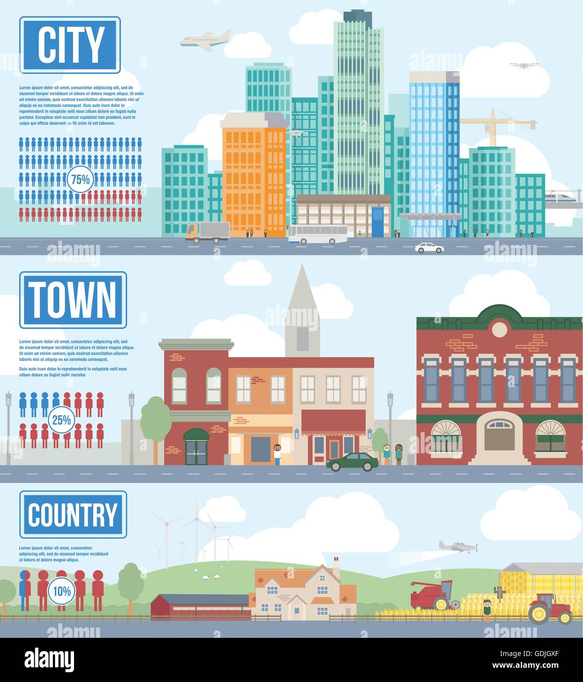 Illustration Showing Difference Between Urban And Rural