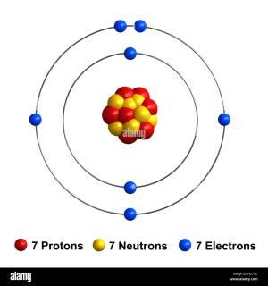 3d render of atom structure of nitrogen isolated over