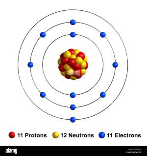 3d render of atom structure of sodium isolated over white