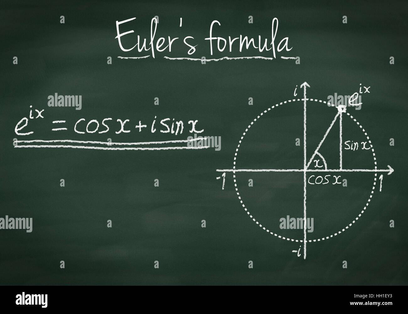 Euler S Formula Explained On A Chalkboard Stock Photo