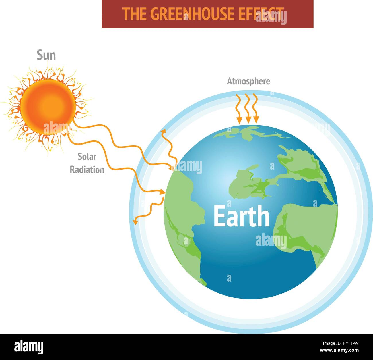 Greenhouse Effect And Global Warming Vector Illustration Stock Vector Art Amp Illustration Vector