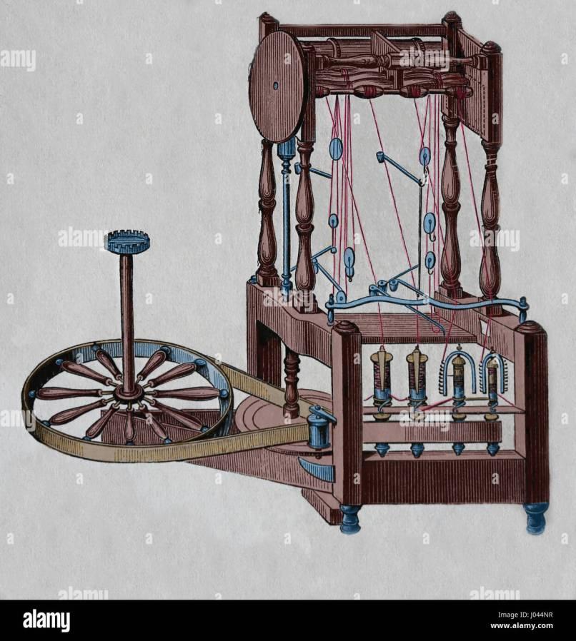 Beautiful Richard Arkwright Water Frame Elaboration - Custom Picture ...