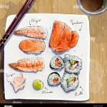 Elevated View Of Various Sushi On Square Plate Stock Photo Alamy