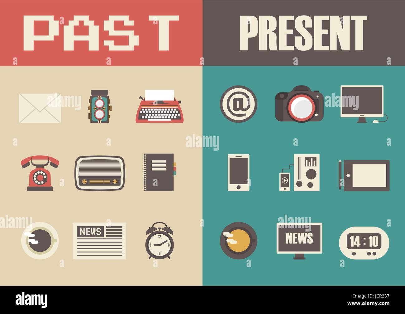 Retro And Modern Technology Past To Present Stock Vector