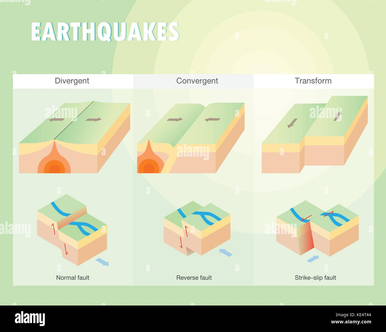 Volcano Diagram Stock Photos Amp Volcano Diagram Stock Images