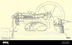 Steam Engine Diagram Stock Photos & Steam Engine Diagram