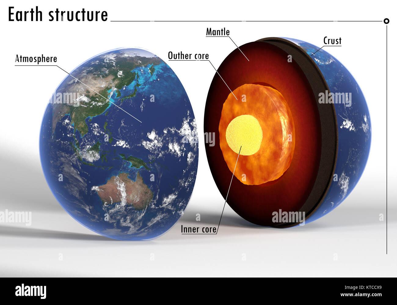 Magma Earth Crust Stock Photos Amp Magma Earth Crust Stock