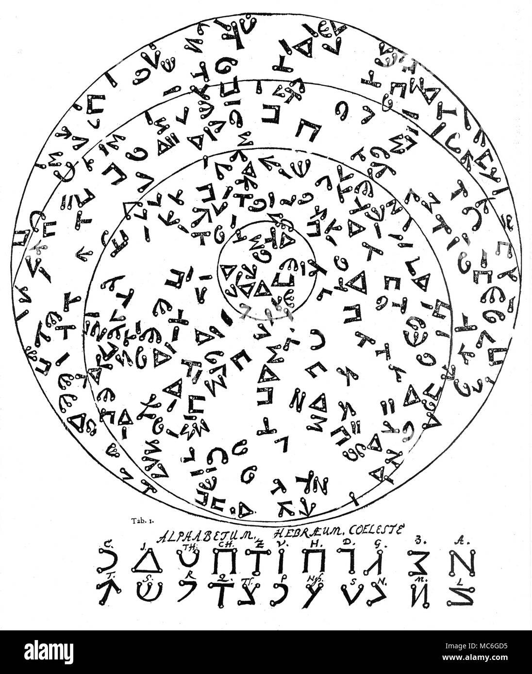 Secret Alphabets