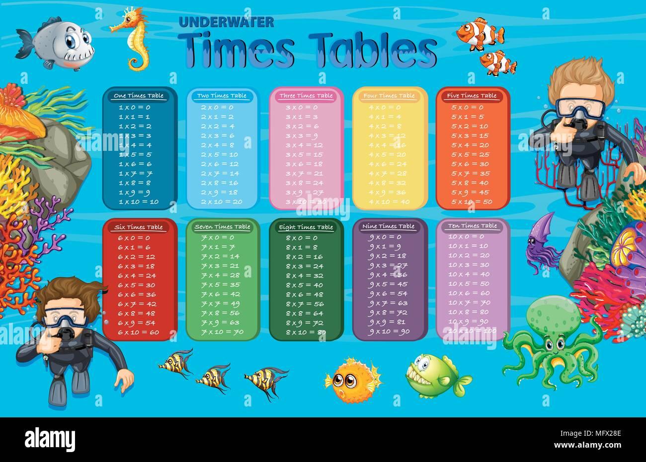 Multiplication Table Stock Photos Amp Multiplication Table