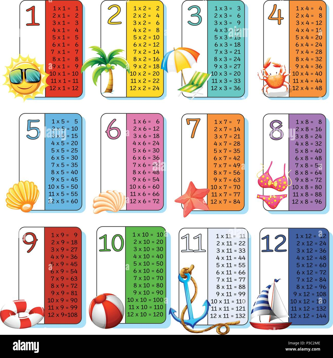 Multiplication Table Stock Vector Images