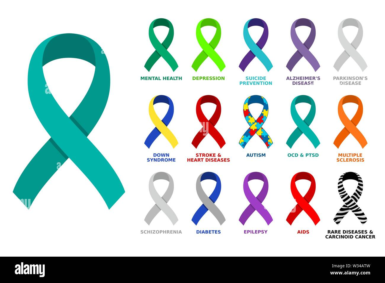 Different Colored Awareness Ribbon Collection Set Of