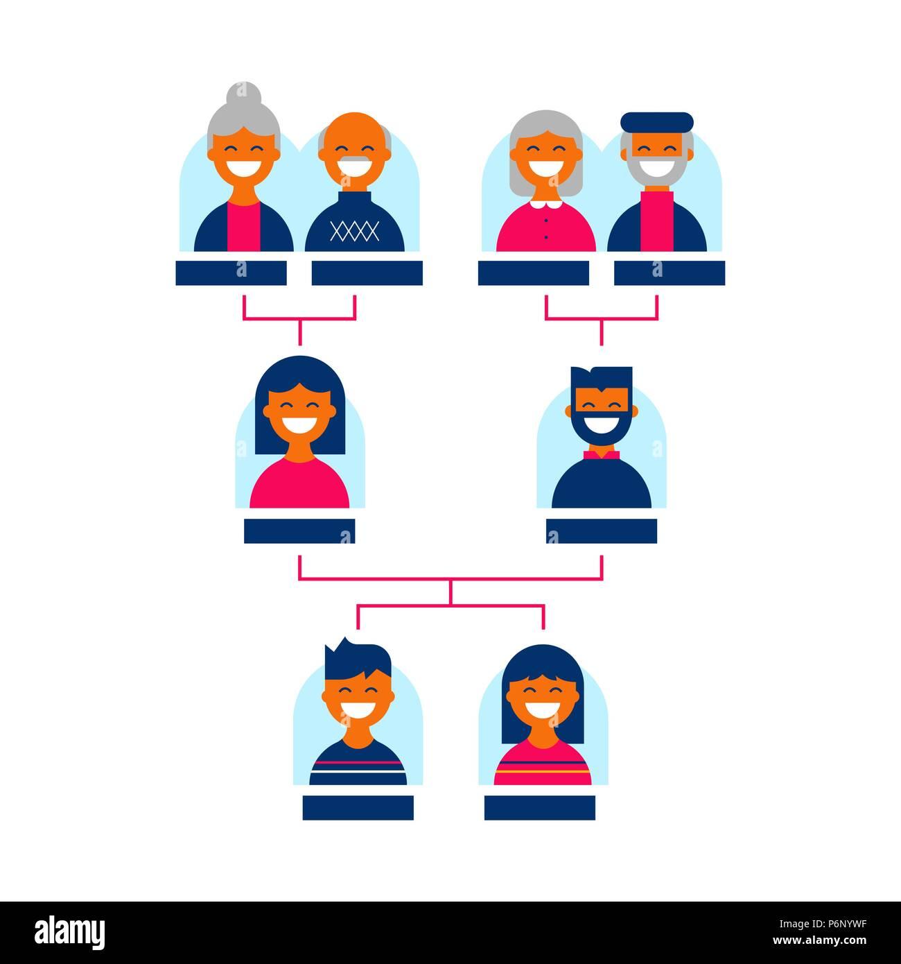 Family Tree Genealogy Vector Photos Amp Family Tree