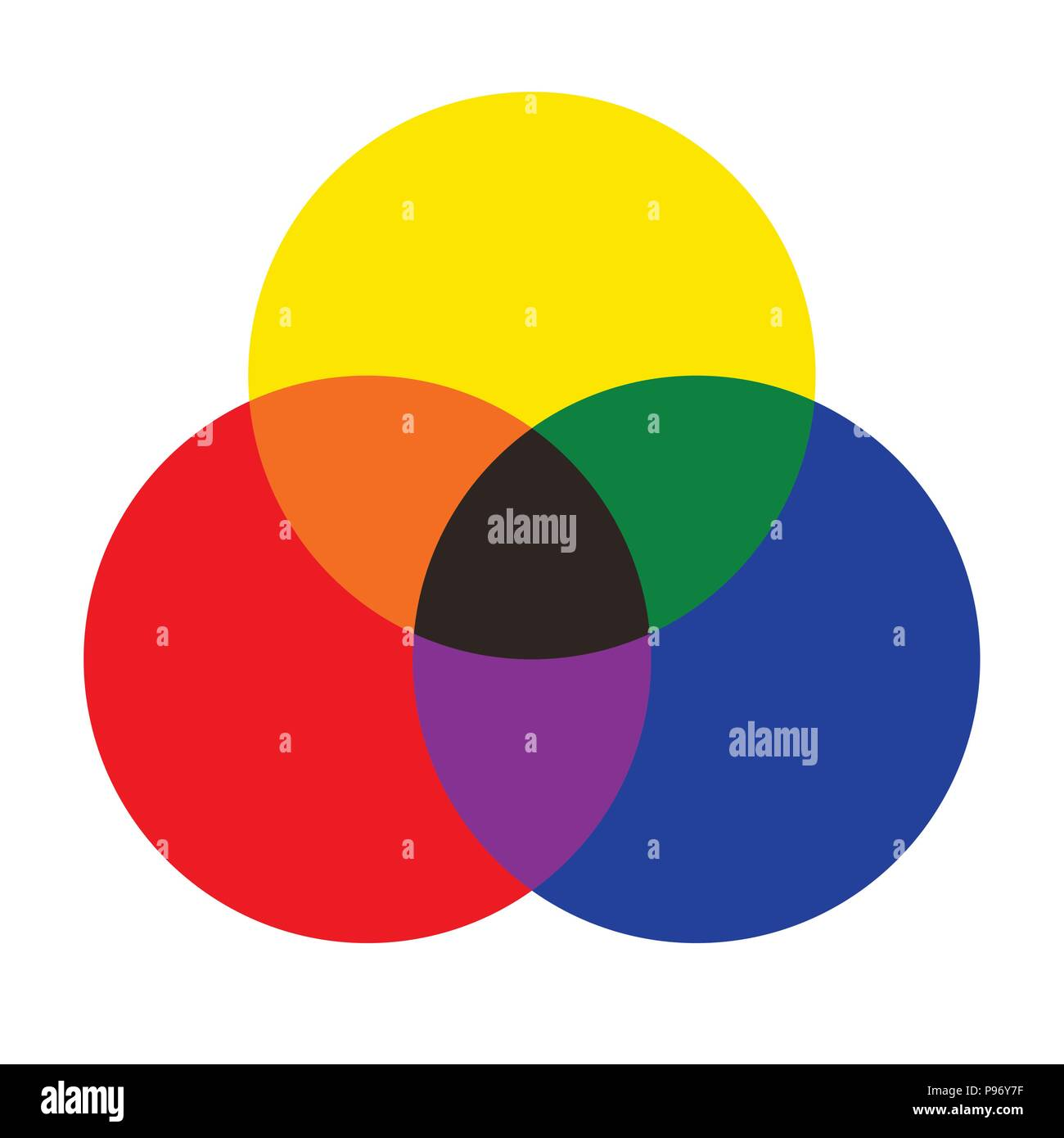 https www alamyimages fr ryb la superposition de couleurs rouge jaune bleu ce systeme est utilise par des artistes les couleurs primaires et secondaires couleurs complementaires sont en face de l autre image212209411 html