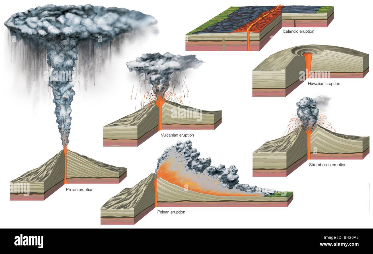 Eruzioni Vulcaniche Foto Amp Immagine Stock