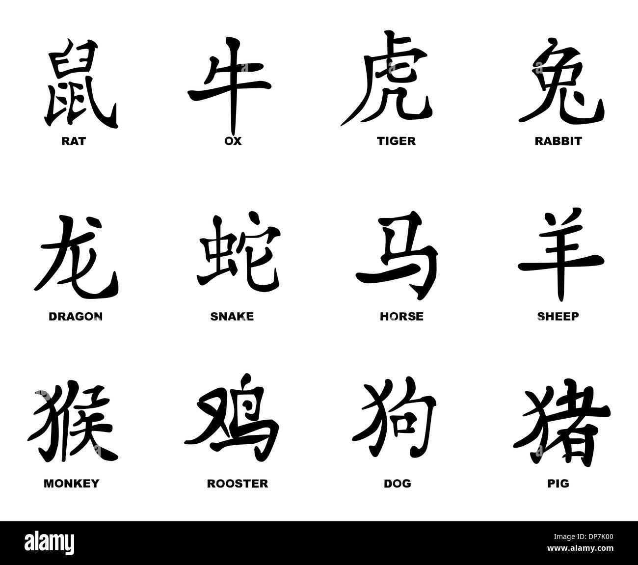 Le Immagini Raffiguranti Il Capodanno Cinese Con I Nomi Inglesi Scritte Sotto Foto Amp Immagine