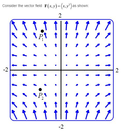 Stewart-Calculus-7e-Solutions-Chapter-16.9-Vector-Calculus-20E