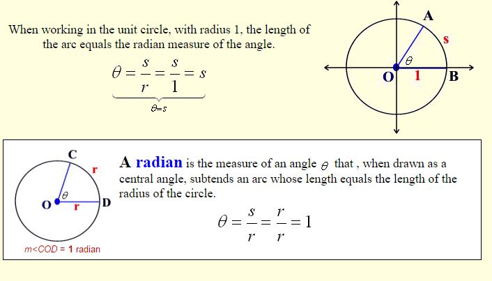 Arc Length and Radian Measure  A Plus Topper