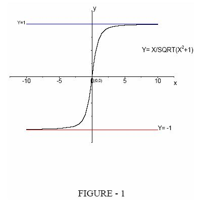 stewart-calculus-7e-solutions-Chapter-3.4-Applications-of-Differentiation-46E-7