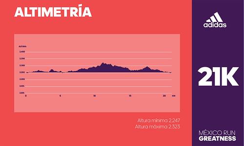 altimetria adidas 21K 2016