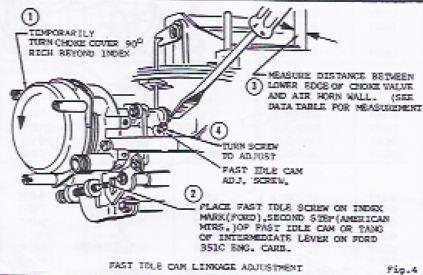 Motorcraft 2100 Fast Idle