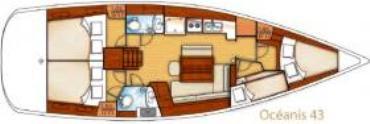 Beneteau layout