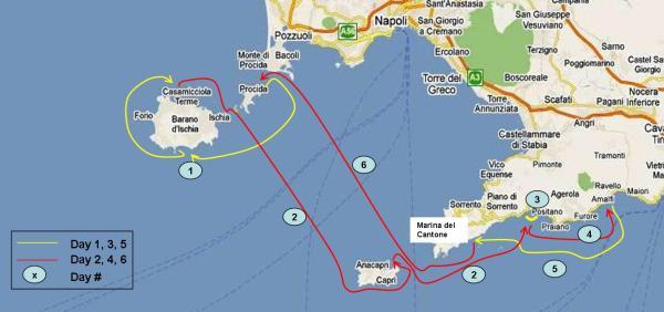 Itay, Amalfi Coast Itineray
