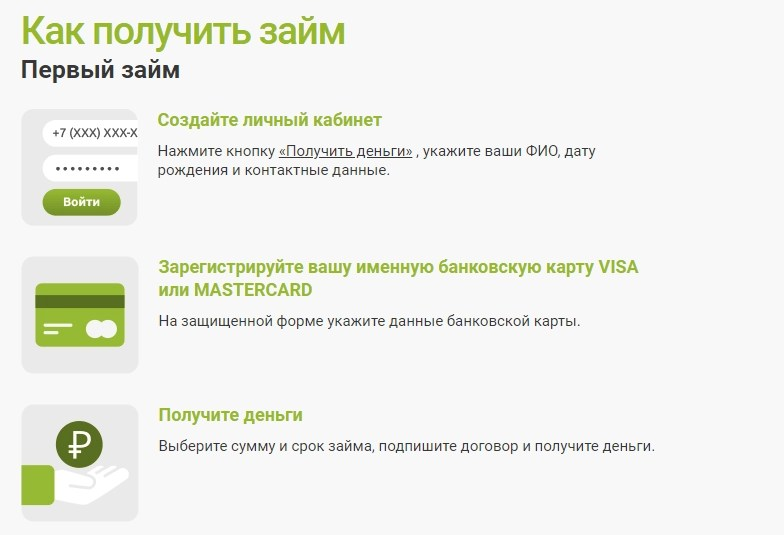 мтс банк оператор по кредитам