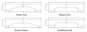 Solid Valances (Various Designs)  Cabi Joint