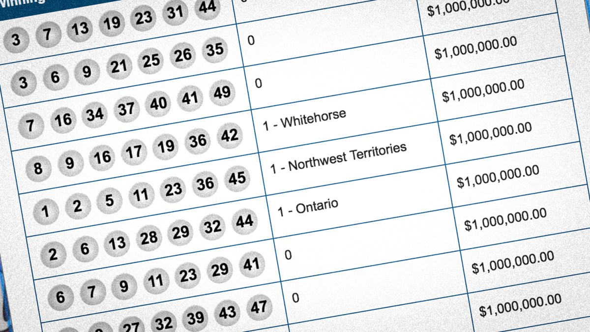 So, someone in the NWT won $1M. Now what?